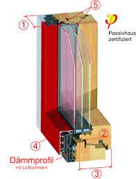 Passivhaus Fenster Dw Plus Integral Wiegand Fensterbau
