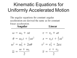kinematic equations for uniformly accelerated motion