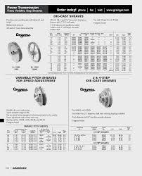 Drive Belt Size Chart Bedowntowndaytona Com