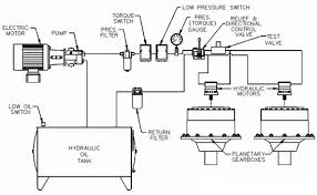 simplex pump control panel wiring diagram wiring diagram and simplex pump wiring diagrams nilza db custom wiring water waste controls