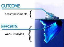 the iceberg theory of success iceberg