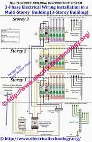 house wiring circuit diagram pdf home design ideas cool ideas Electric House Wiring Made Simple 3 phase electric motor wiring diagram pdf free sample detail electric house wiring made simple