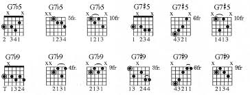 Extended Altered Chords Expand Your Vocabulary With