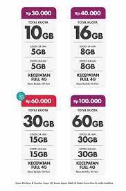 Paket smartfren unlimited 4g tidak dapat digunakan pada modem mifi. Review Sebulan Menggunakan Smartfren Mifi M6 Dan Paket Internet 4g Di Blitar Panduaji Net