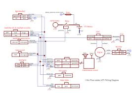 electric start wiring diagram 110cc motorcycle wiring diagram i am having a hard time installing a remote start stop alarm on myelectric start wiring