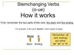 Stem Changing Verbs Poder And Dormir Ppt Download