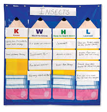 Learning Resources Know What How Learn 4 Column Pocket Chart