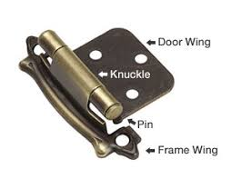 cabinets hinges replacement. cabinet hardware buying guide hinge construction cabinets hinges replacement