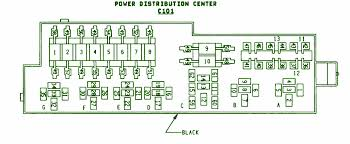 fuse layoutcar wiring diagram page 56 1994 jeep sahara power distribution center fuse box diagram