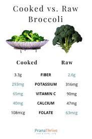 raw broccoli pranathrive guthealth broccoli nutrition healthy nutrition