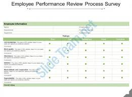 presentation survey examples employee performance review process survey ppt slide examples
