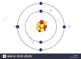 Diagram Of An Atom Carbon Atom Diagram Wiring Diagrams Hubs