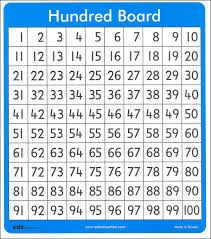 1 100 Blank Chart Hundred Number Chart 018739 Details Rainbow Resource