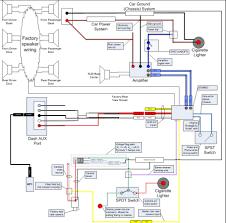 headlight wiring diagram for 2001 galant wiring library mitsubishi galant 2001 radio wiring diagram linkinx com 1999 beautiful stereo mirage