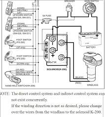 south pacific anchor winch wiring diagram south discover your south pacific anchor winch wiring diagram south discover your