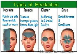 types of headaches migraine tension sinus cer
