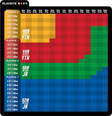 Hockey Stick Flex Chart Playrite Sher Wood