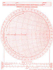 Smith Chart Hd Arrl Antennas Smith Charts Expanded