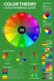 Artist Colour Mixing Chart Cmyk Color Mixing Chart Pdf Bedowntowndaytona Com