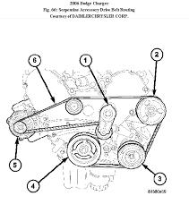 2006 dodge magnum engine diagram 2006 wiring diagrams online