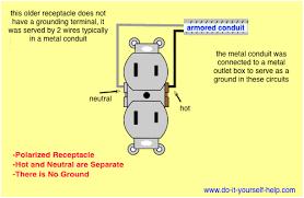 nonground polarized receptacle on 120v wiring diagram wiring nonground polarized receptacle on 120v wiring diagram
