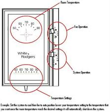 house thermostat wiring diagram hunter 44155c house discover model 44155c wiring diagram schematics and wiring diagrams