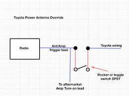 home antenna wiring diagram home image wiring diagram home antenna wiring diagram home auto wiring diagram schematic on home antenna wiring diagram