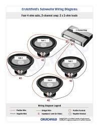 how can i wire 4 speakers to amp amplifiers car audio video this is the info i found on the amps i m thinking of using