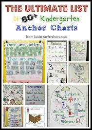 anchor charts for kindergarten must make kindergarten anchor charts kindergarten chaos