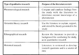 Research Tables Table 2 From The Qualitative Research Proposal Semantic