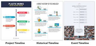 How To Creat How To Create A Timeline Infographic In 6 Easy Steps Venngage