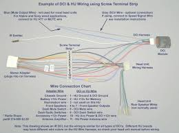 aftermarket radio wiring harness color code stereo diagram on sony GM Radio Color Codes at Aftermarket Stereo Color Codes