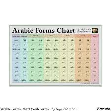 Arabic Measures Chart Arabic Forms Chart Verb Forms I X Zazzle Com Verb