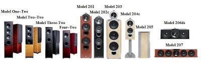kef 207. one~two (2000-2001) \u0027model one was a three-way floor standing system with single unit coupled cavity bass section. it offered refined musical reproduction kef 207