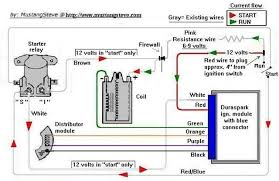 wiring diagram for a 1970 ford mustang the wiring diagram 72 ford maverick wiring diagram nilza wiring diagram