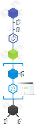 Hcc Risk Adjustment Coding Chart Retrieval Solutions