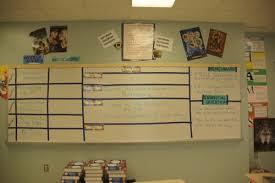 Class Agendas Teacher Bulletin Board Ideas Creating Compelling Utilitarian Displays