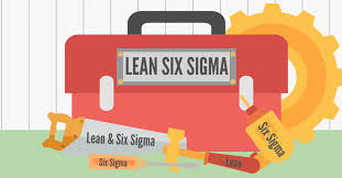 What Is Lean What Is Lean Six Sigma 100 Effective