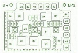 saturn ion fuse box diagram com 2005 saturn ion fuse box diagram