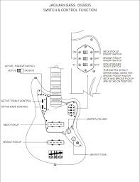 fender jaguar controls diagram fender image wiring fender jaguar bass in hot rod red h ard forum on fender jaguar controls diagram