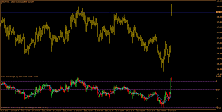Helweg Stendahl Value Charts Price Chart Mql4 And