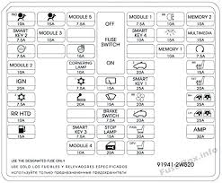 2014 hyundai santa fe wiring diagram wiring diagram option 2014 hyundai santa fe fuse diagram wiring diagram inside 2014 hyundai santa fe wiring diagram 2014