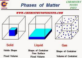 Basic Concep 11 Class Chapter 1 Some Basic Concept Of Chemistry
