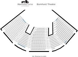 Bank Of Kentucky Seating Chart Bank Arts Center Online Charts Collection