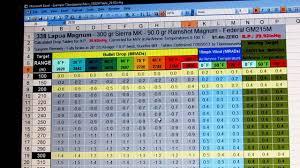 Tiborasaurusrex Charts Sniper 101 Part 63 Ballistic Tables Excel Templates Intro