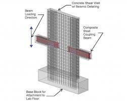concrete wall design example