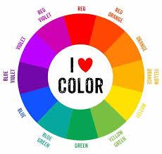 Sample Color Wheel Chart Gerhard Leixl Tk Color Wheel