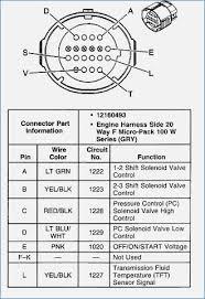 4l80e wiring diagram neveste info 4l80e manual wiring 1996 4l80e wiring diagram free wiring diagrams schematics
