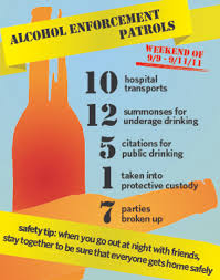 Boston New On Crackdown Bu Abuse University Alcohol Today