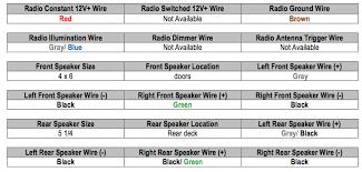 2000 volkswagen jetta wiring diagram wiring diagram shrutiradio 2000 vw jetta radio wiring diagram at Wiring Diagram For 2000 Volkswagen Jetta
